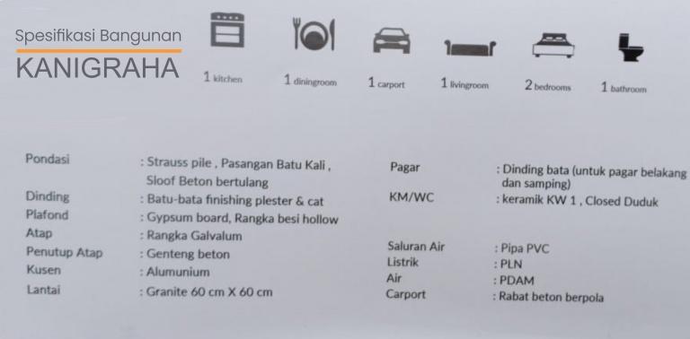 Spesifikasi Bangunan Perumahan Kanigraha Pandanwangi Malang.